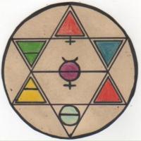 Symbole LPN